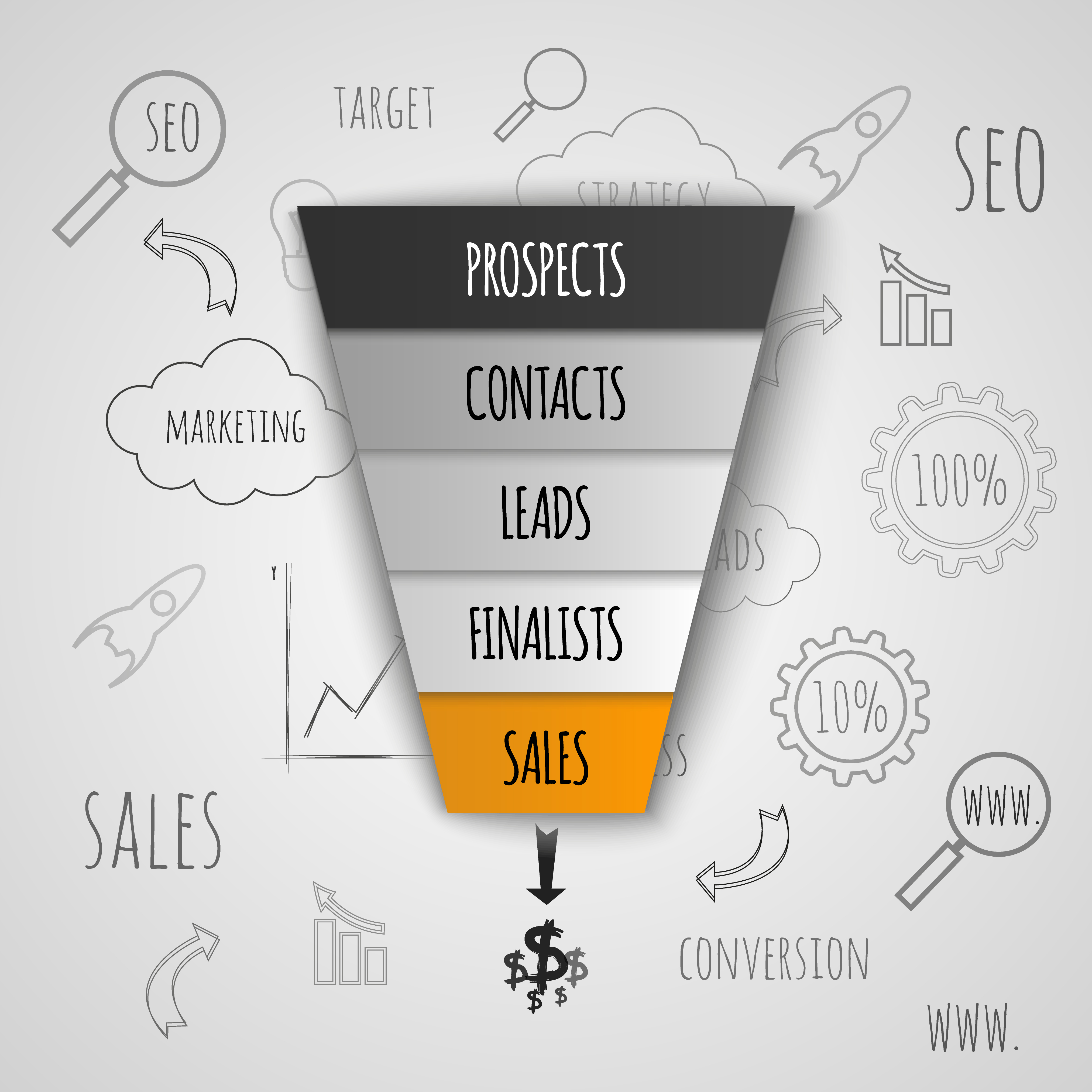 Turn Your Website Into A Lead Generating Monster